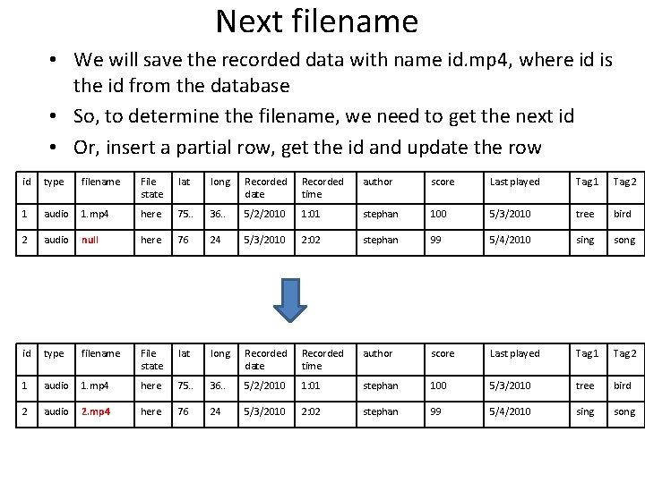 Next filename • We will save the recorded data with name id. mp 4,