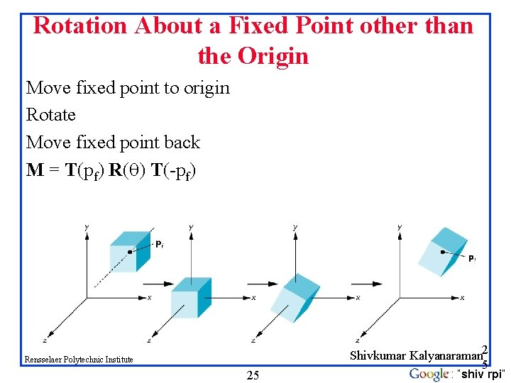 Rotation About a Fixed Point other than the Origin Move fixed point to origin