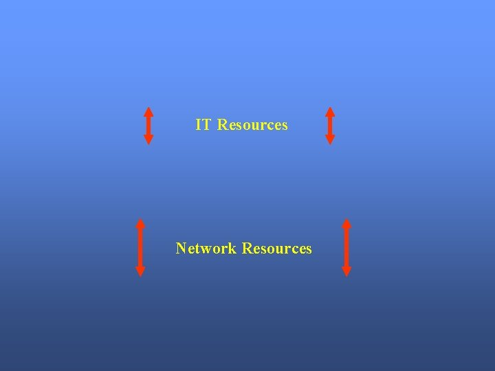 IT Resources Network Resources