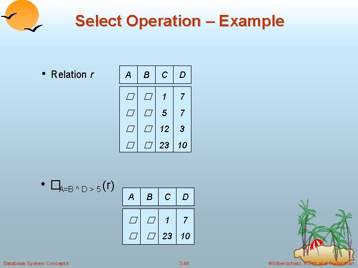 Select Operation – Example • Relation r A B C D � � 1