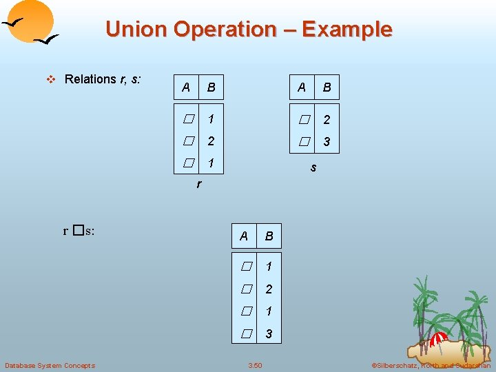 Union Operation – Example v Relations r, s: A B � 1 � 2