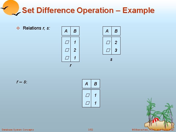 Set Difference Operation – Example v Relations r, s: A B � 1 �