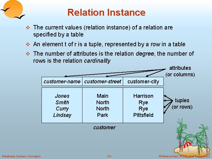 Relation Instance v The current values (relation instance) of a relation are specified by