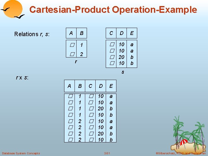 Cartesian-Product Operation-Example Relations r, s: A B C D E � 1 � 2