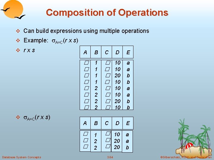 Composition of Operations v Can build expressions using multiple operations v Example: A=C(r x