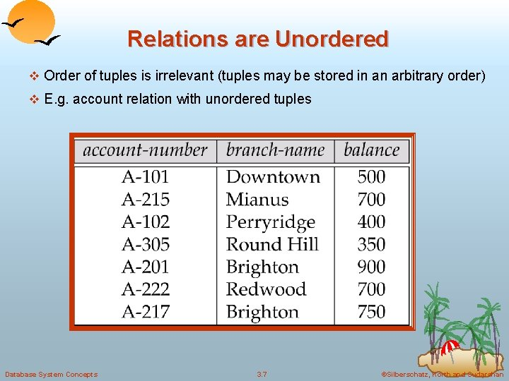 Relations are Unordered v Order of tuples is irrelevant (tuples may be stored in