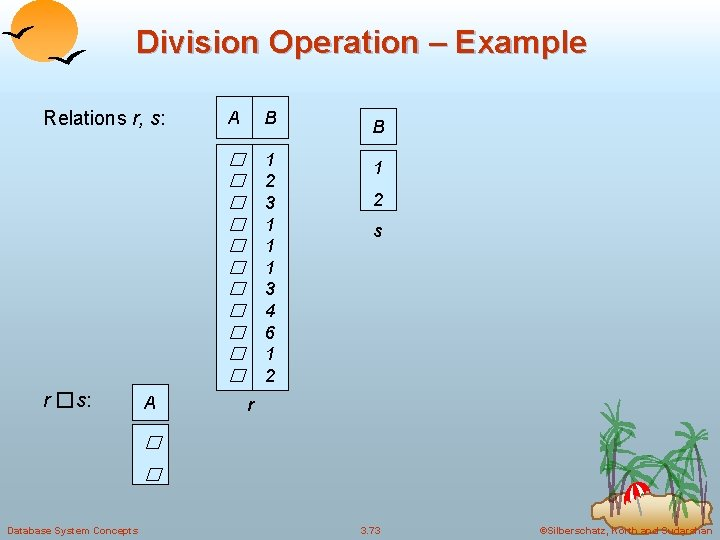 Division Operation – Example Relations r, s: r �s: A A B B �