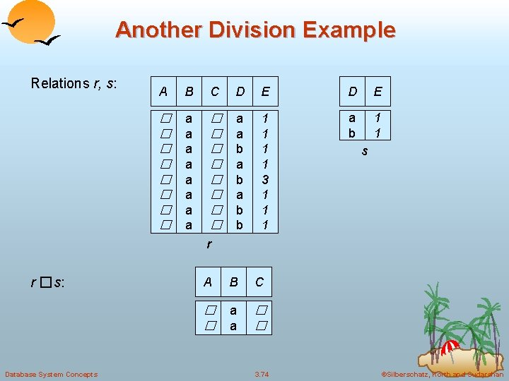 Another Division Example Relations r, s: A B C D E � � �