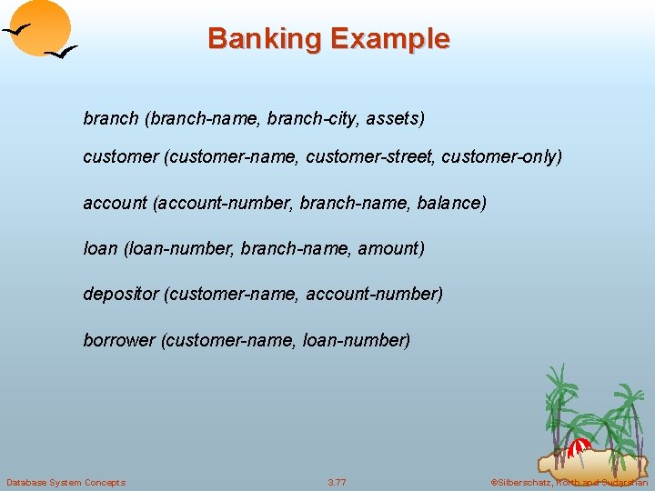 Banking Example branch (branch-name, branch-city, assets) customer (customer-name, customer-street, customer-only) account (account-number, branch-name, balance)