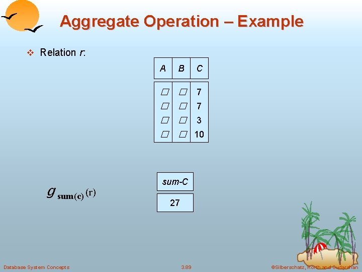 Aggregate Operation – Example v Relation r: g sum(c) (r) Database System Concepts A
