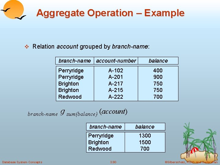 Aggregate Operation – Example v Relation account grouped by branch-name: branch-name account-number Perryridge Brighton