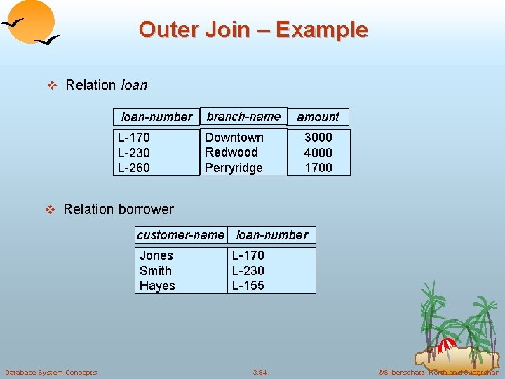 Outer Join – Example v Relation loan-number branch-name L-170 L-230 L-260 Downtown Redwood Perryridge
