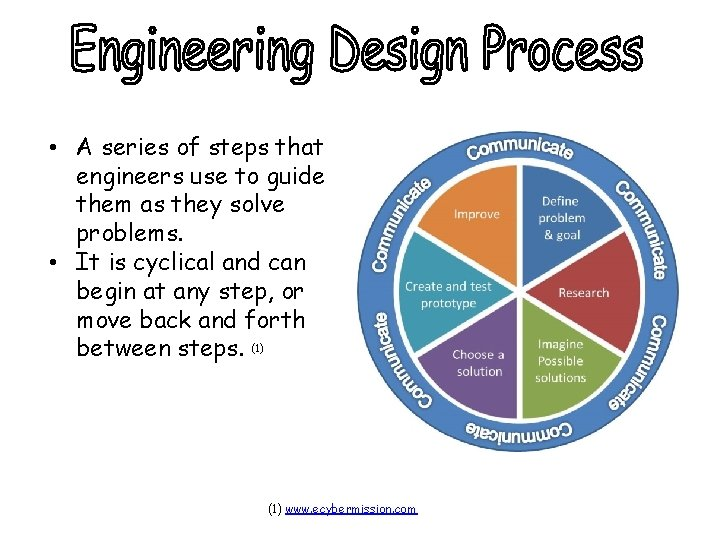 • A series of steps that engineers use to guide them as they