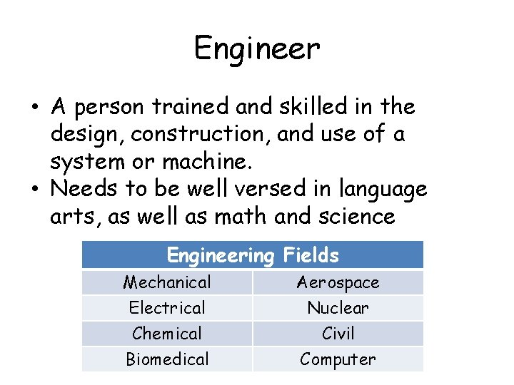 Engineer • A person trained and skilled in the design, construction, and use of