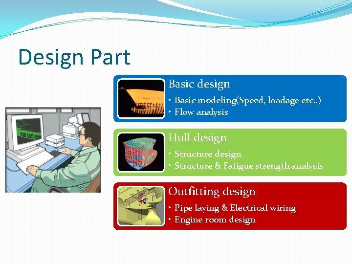 Design Part Basic design • Basic modeling(Speed, loadage etc. . ) • Flow analysis
