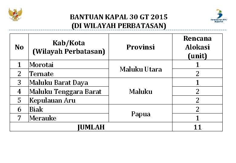 BANTUAN KAPAL 30 GT 2015 (DI WILAYAH PERBATASAN) No 1 2 3 4 5