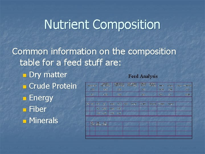 Nutrient Composition Common information on the composition table for a feed stuff are: Dry