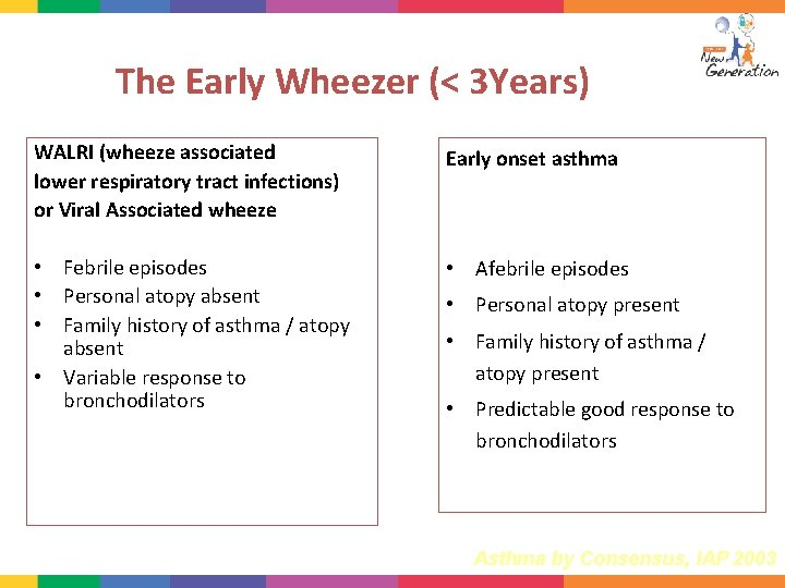 The Early Wheezer (< 3 Years) WALRI (wheeze associated lower respiratory tract infections) or