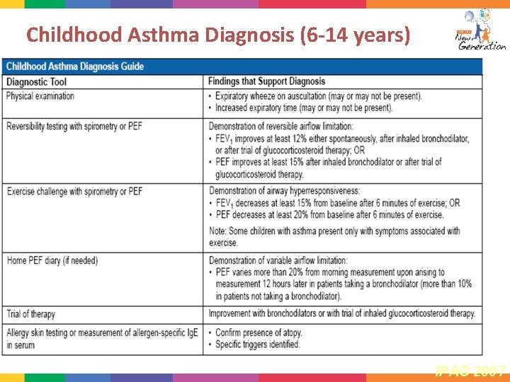 Childhood Asthma Diagnosis (6 -14 years) IPAG 2007