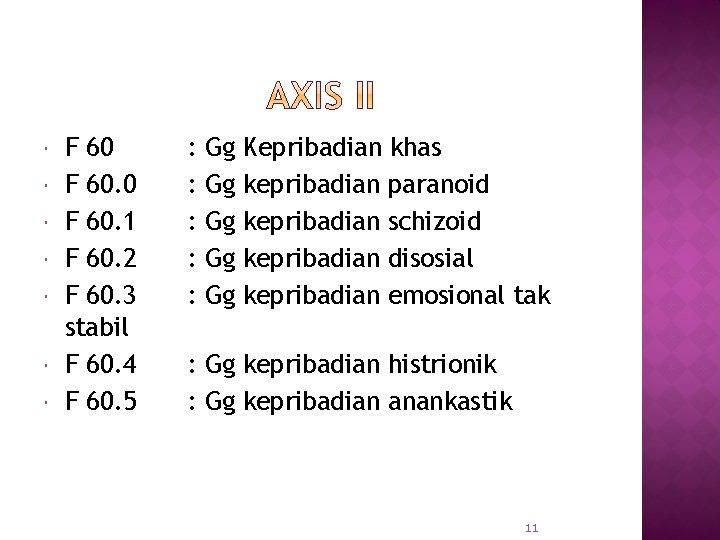 F 60. 0 F 60. 1 F 60. 2 F 60. 3 stabil
