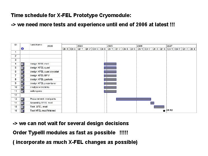 Time schedule for X-FEL Prototype Cryomodule: -> we need more tests and experience until