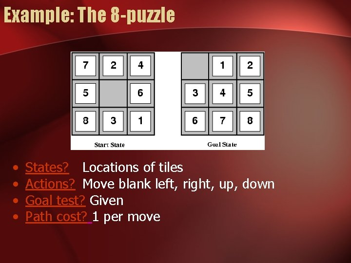 Example: The 8 -puzzle • • States? Locations of tiles Actions? Move blank left,