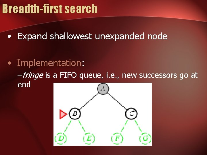 Breadth-first search • Expand shallowest unexpanded node • Implementation: –fringe is a FIFO queue,