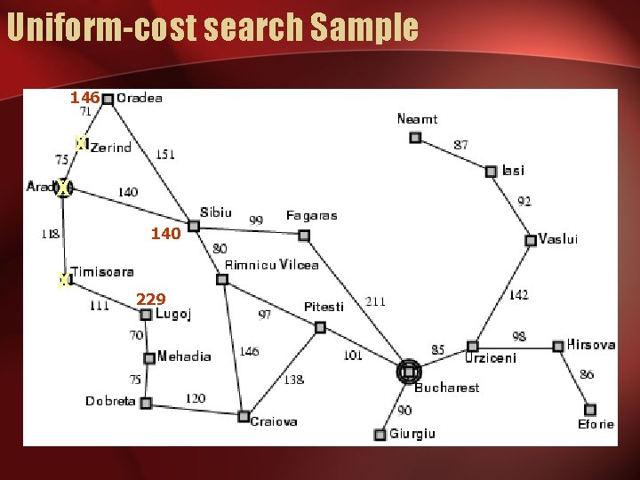 Uniform-cost search Sample 146 X X 140 X 229