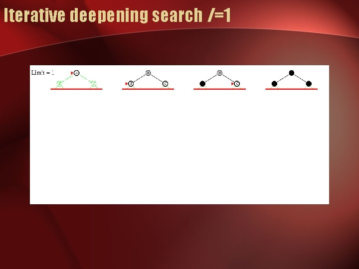 Iterative deepening search l =1