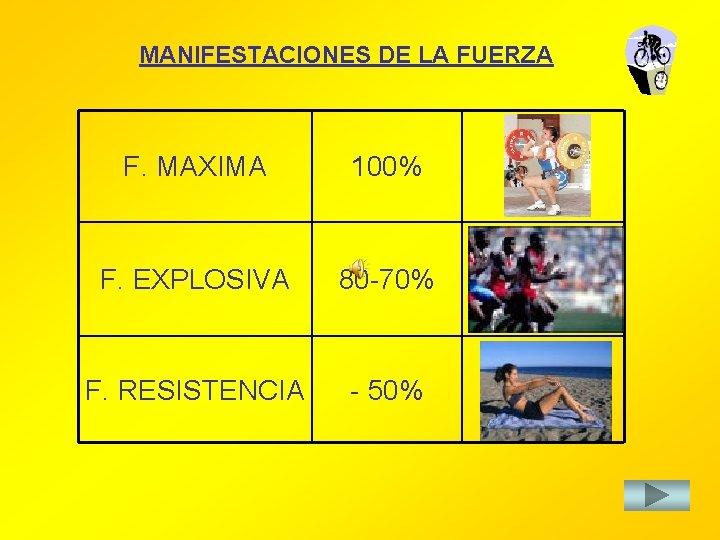 MANIFESTACIONES DE LA FUERZA F. MAXIMA 100% F. EXPLOSIVA 80 -70% F. RESISTENCIA -