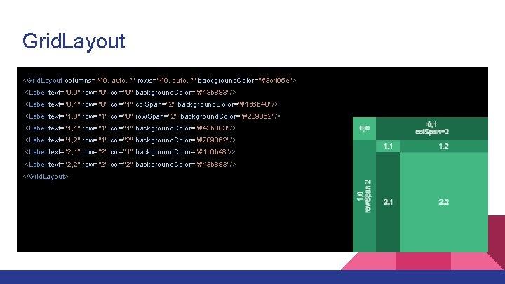 "Grid. Layout <Grid. Layout columns=""40, auto, *"" rows=""40, auto, *"" background. Color=""#3 c 495"