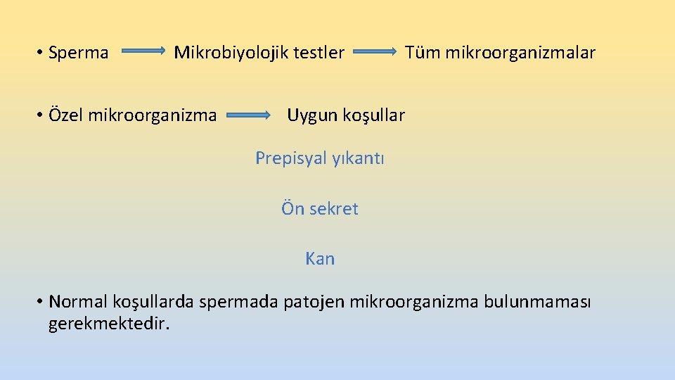 • Sperma Mikrobiyolojik testler • Özel mikroorganizma Tüm mikroorganizmalar Uygun koşullar Prepisyal yıkantı