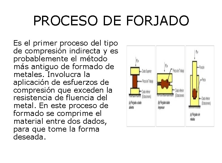 PROCESO DE FORJADO Es el primer proceso del tipo de compresión indirecta y es