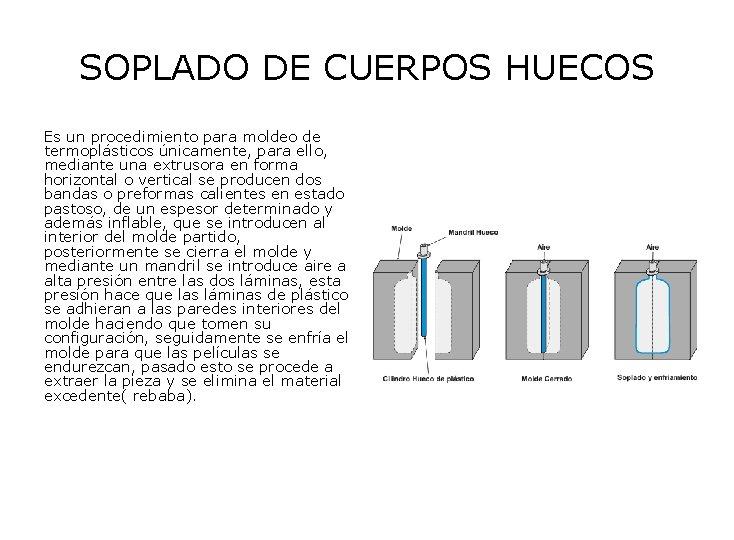 SOPLADO DE CUERPOS HUECOS Es un procedimiento para moldeo de termoplásticos únicamente, para ello,