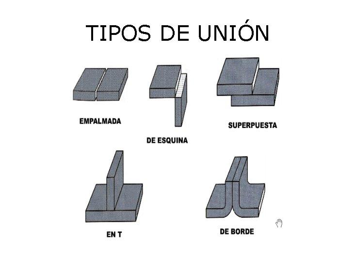 TIPOS DE UNIÓN