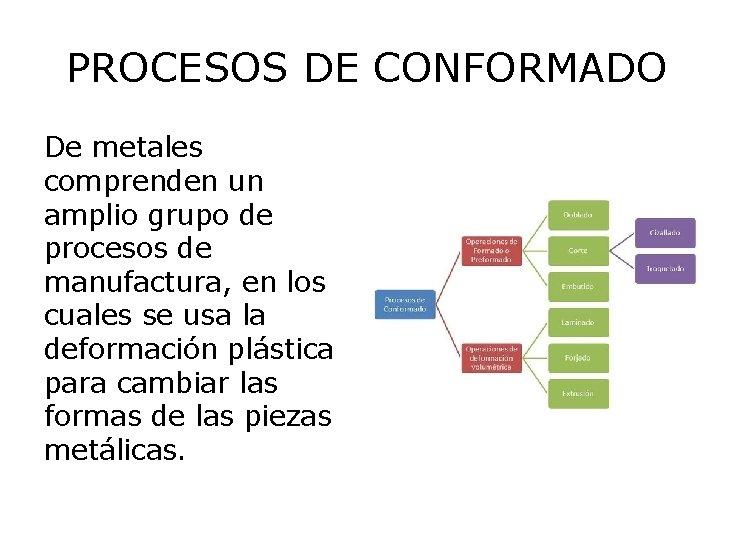 PROCESOS DE CONFORMADO De metales comprenden un amplio grupo de procesos de manufactura, en
