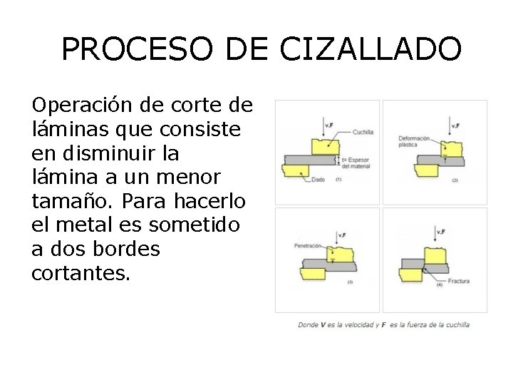PROCESO DE CIZALLADO Operación de corte de láminas que consiste en disminuir la lámina
