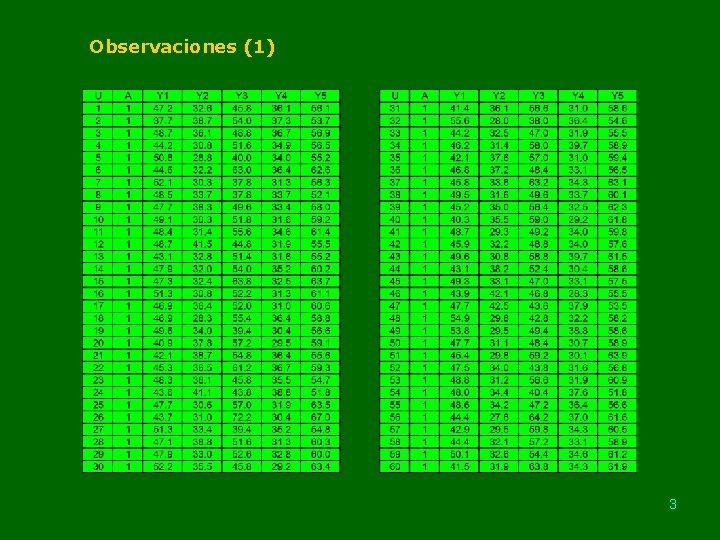 Observaciones (1) 3