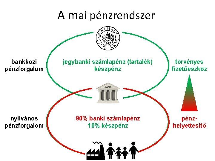btc pénzrendszer