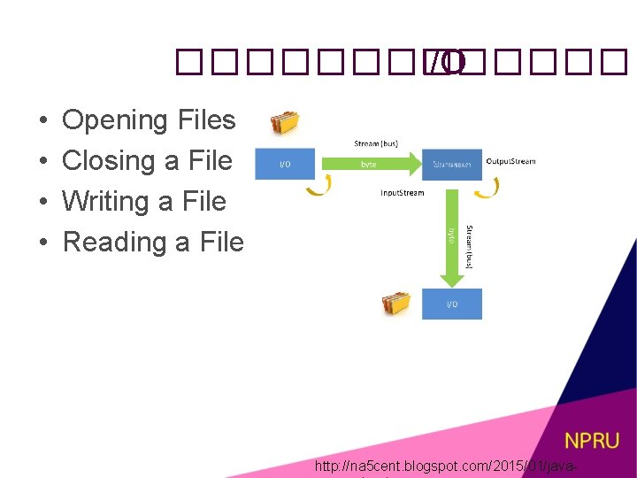 ������� I/O • • Opening Files Closing a File Writing a File Reading a
