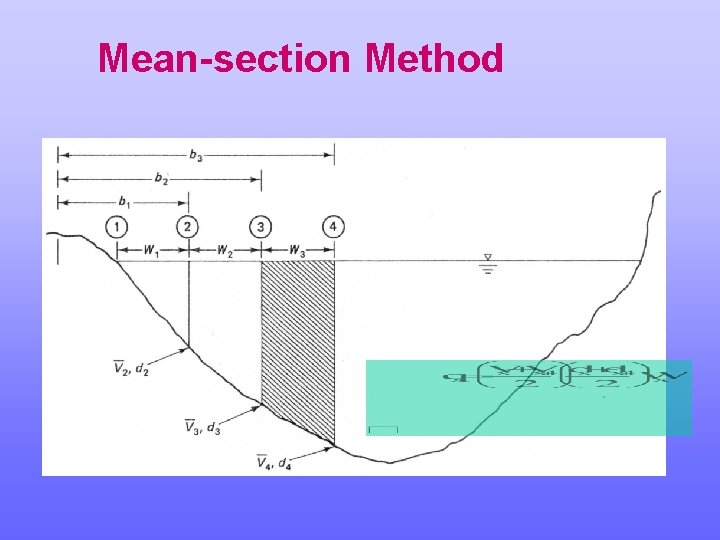 Mean-section Method
