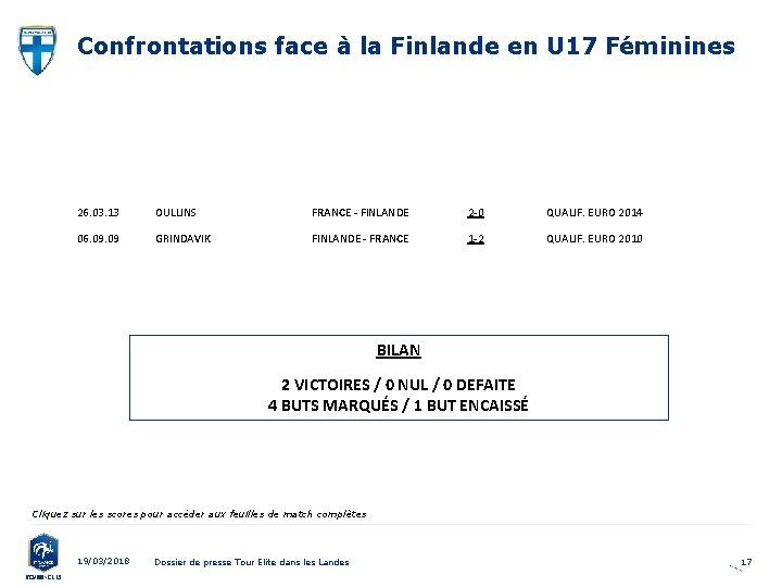 Confrontations face à la Finlande en U 17 Féminines 26. 03. 13 OULLINS FRANCE