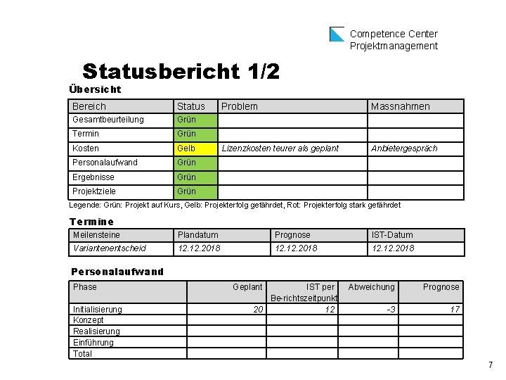 Competence Center Projektmanagement Statusbericht 1/2 Übersicht Bereich Status Gesamtbeurteilung Grün Termin Grün Kosten Gelb