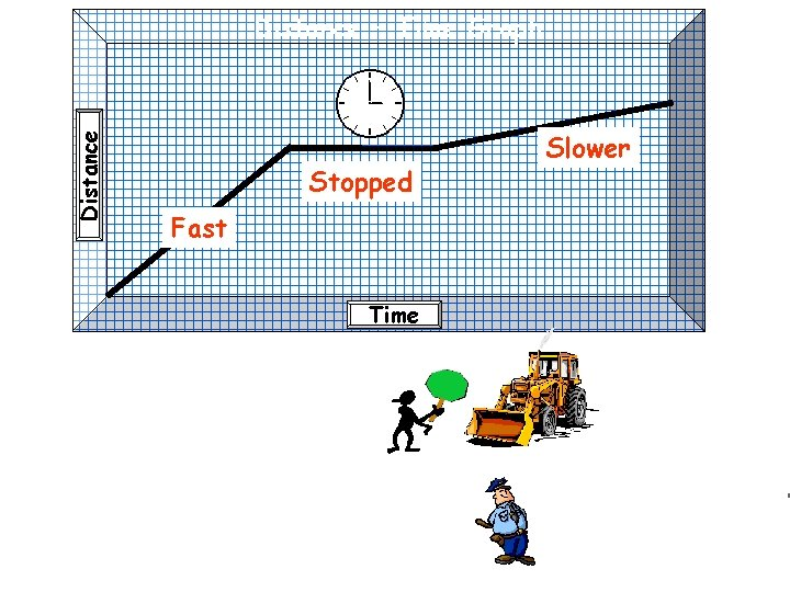 Distance – Time Graph Stopped Fast Time Slower