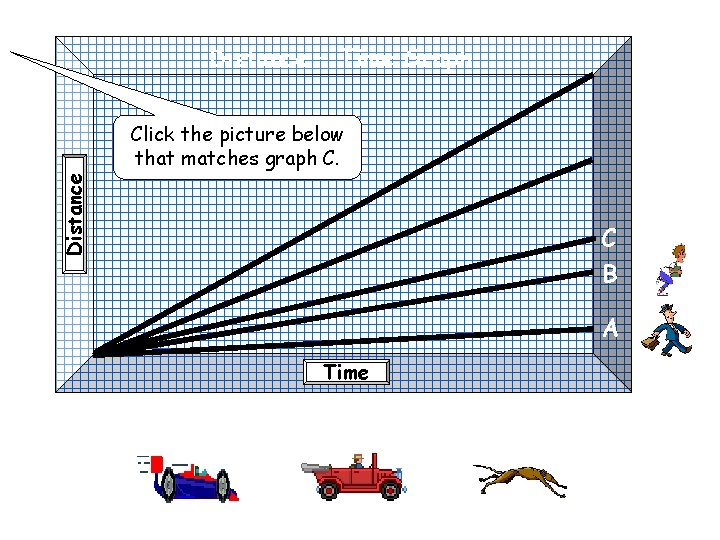Distance – Time Graph Distance Click the picture below that matches graph C. C
