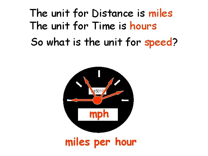 The unit for Distance is miles The unit for Time is hours So what