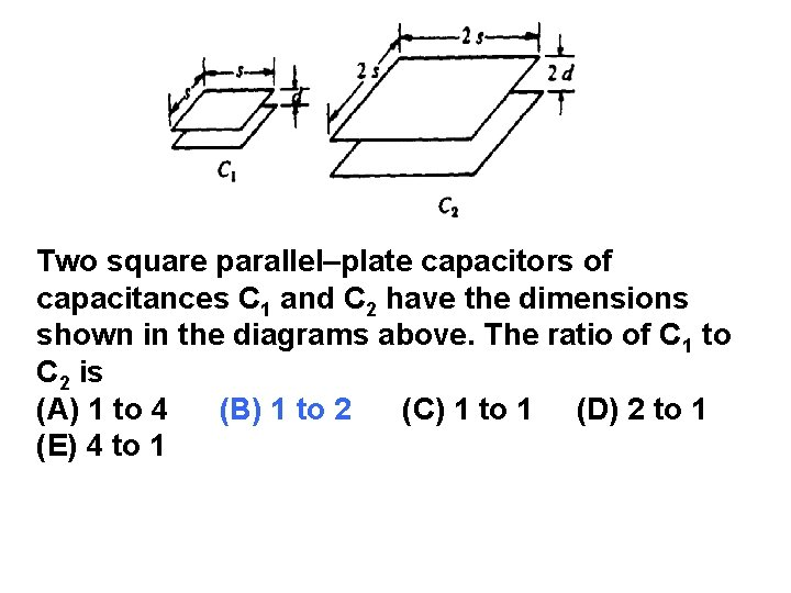 Two square parallel–plate capacitors of capacitances C 1 and C 2 have the dimensions