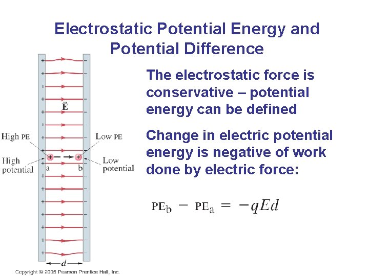 Electrostatic Potential Energy and Potential Difference The electrostatic force is conservative – potential energy