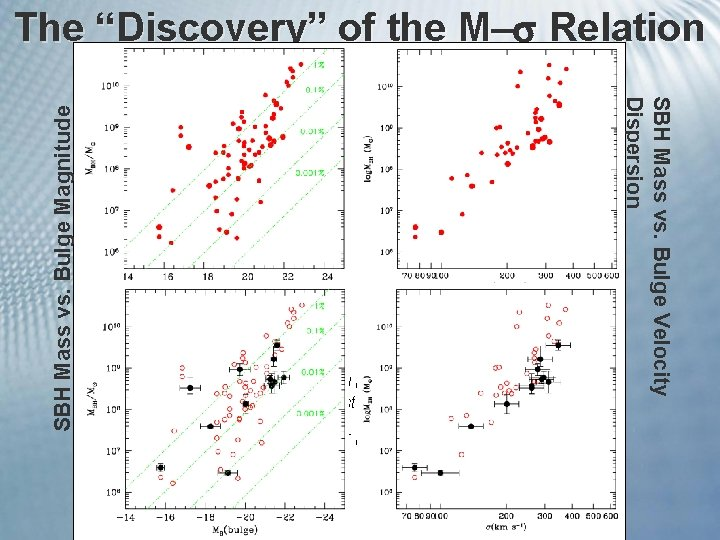 What if only BH detections obtained from the highest resolution data are used? (MW,