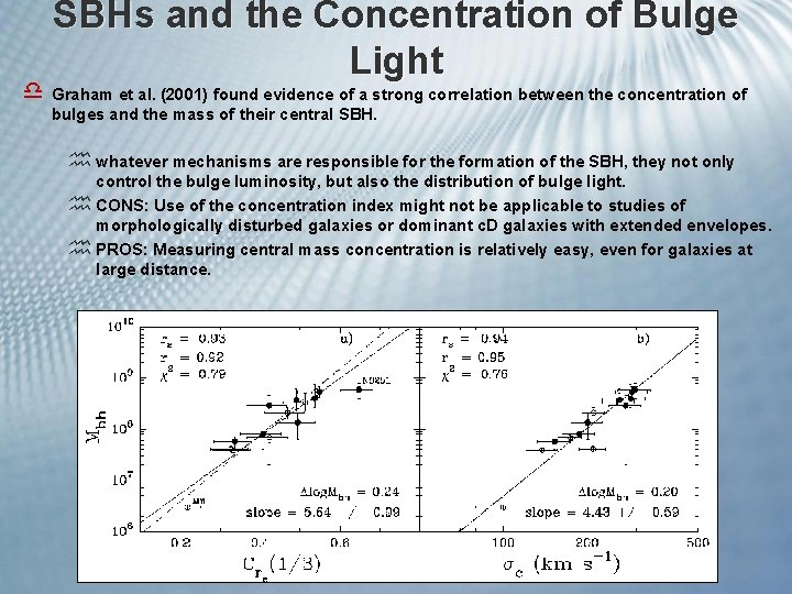 SBHs and the Concentration of Bulge Light d Graham et al. (2001) found evidence